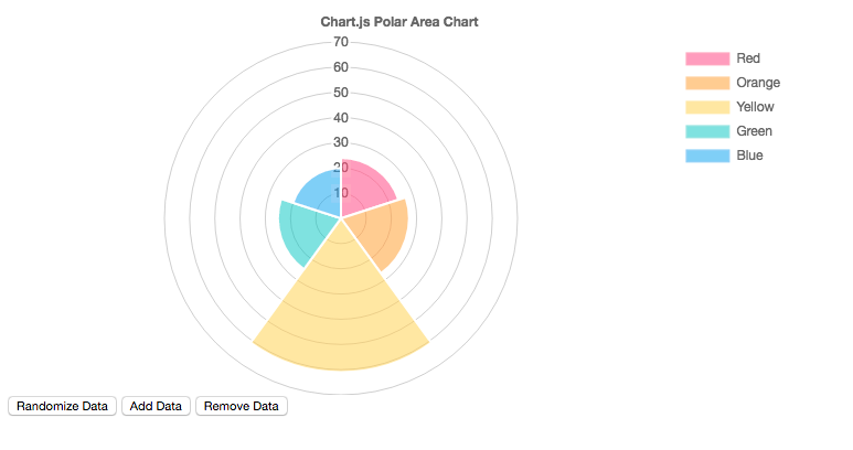 chartjs-example.png
